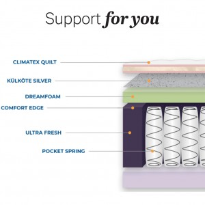 Support For You Firm Long Single Mattress